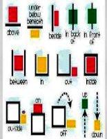 học tiếng anh qua hình ảnh 110