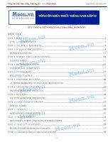 Tổng hợp bài tập ngữ pháp và từ vựng tiếng anh 12 (cực hay)