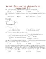 25 thi online   ôn tập crom – sắt – đồng và một số kim loại quan trọng   đề 10