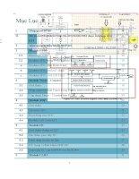 Thiết kế KIT học tập MSP430 gồm module TimerCounter, ADC, I2C, UART