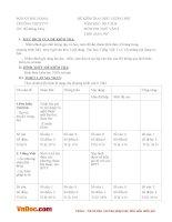 Đề thi học kì 1 môn Ngữ văn lớp 9 trường THCS Trừ Văn Thố, Tiền Giang năm 2015 - 2016