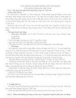 BỘ CÂU HỎI ÔN TẬP MÔN ĐƯỜNG LỐI CÁCH MẠNG CỦA ĐẢNG CỘNG SẢN VIỆT NAM