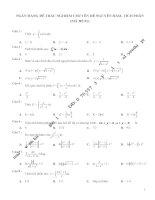 Bộ 600 câu trắc nghiệm chuyên đề nguyên hàm tích phân
