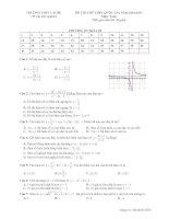 Đề thi thử THPT quốc gia 2017 môn toán trường cái bè  Tiền Giang