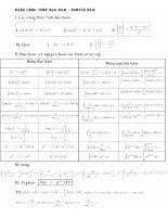 Bảng công thức tính phân đạo hàm mũ logarit