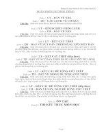 Tự học Autocad - Các lệnh vẽ cơ bản trong cad