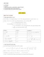 Bài tập trắc nghiệm chuyên đề mũ và logarit có lời giải chi tiết