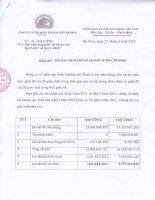 20120425 KSH Giai trinh BCTC quy 1 nam 2012