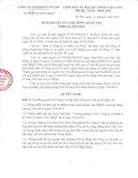 Nghị quyết HĐQT số 555 kỳ họp 20