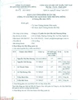 30 07 2015 Bao cao quan tri 6 thang dau nam 2015 (ban day du thong tin) signed