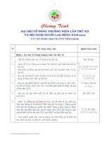 Chương trình ĐHCĐ thường niên lần thứ XII và Hội nghị Người Lao Động năm 2012 Công ty cổ phần vận  ô tô Tiền Giang