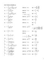 35 Bài tập tích phân biến đổi  File word có lời giải chi tiết