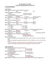 Ngân hàng câu hỏi chương Nguyên tử