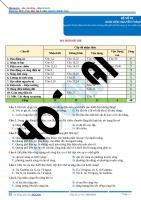 15 đề PEN I Vật Lý  Hocmai Thầy Nguyễn Thành Nam