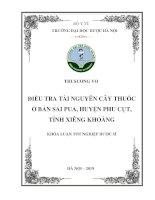Điều tra tài nguyên cây thuốc ở bản Sai Pua, huyện Phu Cụt, tỉnh Xiêng Khoảng