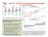 Chuỗi cung ứng nông nghiệp tại VN