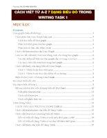 Cach viet 7 dang bieu do IELTS Task 1 Writing