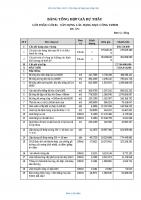 Bảng tổng hợp đơn giá và bảng chiết tính
