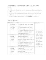 Bài tập lớn24