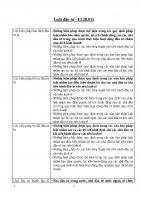 Ôn thi trắc nghiệm môn Luật đầu tư EL28.015 Đại học Mở Hà Nội  Luật kinh tế