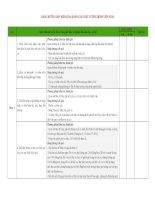 Bảng hướng dẫn kiểm tra đánh giá chất lượng bệnh viện