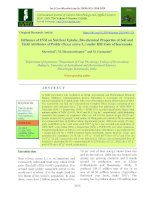 Influence of INM on nutrient uptake, bio-chemical properties of soil and yield attributes of paddy (Oryza sativa L.) under Hill Zone of Karnataka