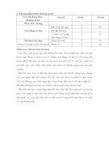 Giáo án giáo dục thể chất lớp 1 sách cánh diều (đầy đủ cả năm)