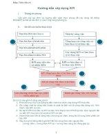 Hướng dẫn xây dựng hệ thống KPI trong Doanh nghiệp