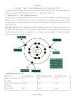 Tư duy hóa học NAP 4 0 vô cơ 8 9 10 điểm