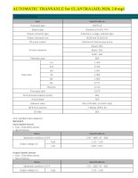 Elantra(AD) 2020, automatic transaxle, 2 0 MPI