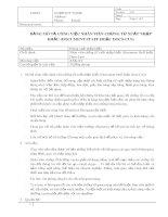 Mô tả công việc nhân viên chứng từ xuất nhập khẩu (Document Staff hoặc Docs-Cus)