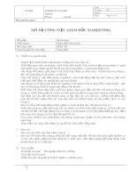 Mô tả công việc vị trí Giám đốc Marketing