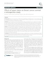 Effects of payer status on breast cancer survival: A retrospective study